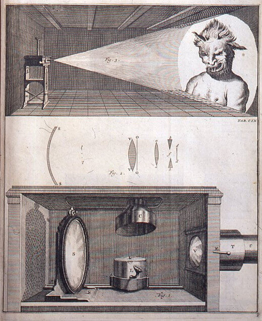 Magic Lantern Projector - Early Animation